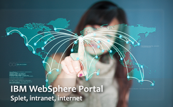 IBM WebSphere Portal